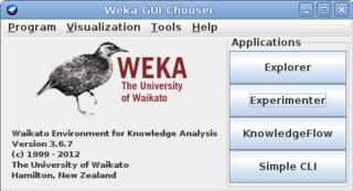 Screenshots of package weka
