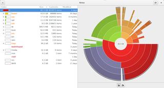 Screenshots of package baobab
