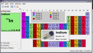 Screenshots of package kalzium