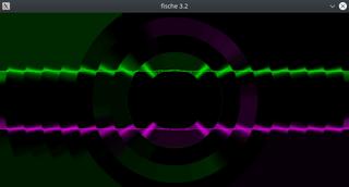 Screenshots of package fische
