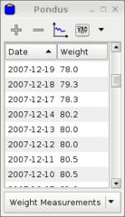 Screenshots of package pondus