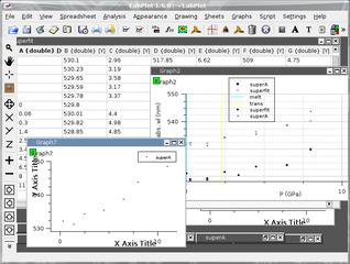 Screenshots of package labplot