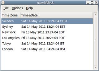 Screenshots of package gworldclock