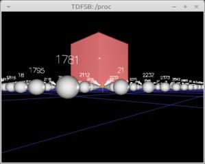 Screenshots of package tdfsb