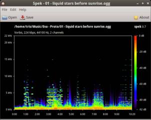 Screenshots of package spek